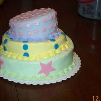 Topsy-Turvy Cake 1st attempt at topsy-turvy cake. Middle layer is a bit small. Thanks for all the inspiration from here!