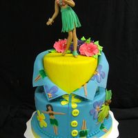 Lorenas_Fair_Cake_2009_056.jpg This cake won first in Groom's cakes at the Central Florida Fair. The cake is covered in fondant with hand cut flower and hula dancer...
