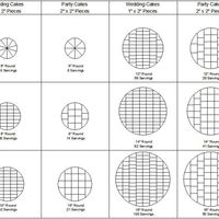 Round Cake Cutting And Serving Guide Per several requests to post this here, here it is. This is the guide that I created to determine how many servings per each round cake and...