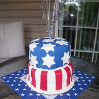 4Th Of July Cake I know this is a total copy cat of a few cakes I've seen on here..but I really liked it and wanted to try it myself. It's my...