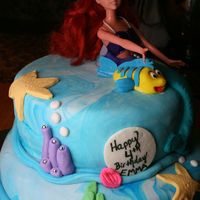 Little Mermaid Birthday Cake Little mermaid Birthday cake. Used top of Little Mermaid body with legs removed.Cake is covered in Fondant that I marbled with food...
