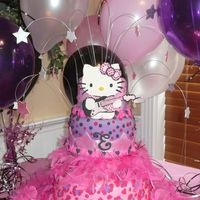 Hello Kitty Rockstar For my granddaughter's 8th. She wanted a Hello Kitty Rockstar cake with pink cheetah spots.