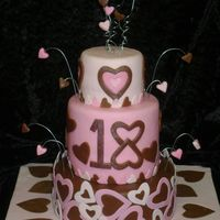 Amber's 18Th Made for my niece's 18th bday. She loved it! All MMF including cake board covering. TFL!