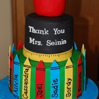 End Of Year/teacher Appreciation Cake