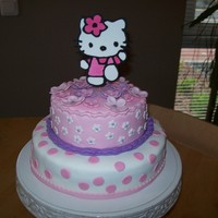 Hello Kitty For a Hello Kitty fan. Made the Hello kitty from RI. Inspiration came from the gallerie! Thanks for the inspiration!