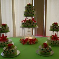Quinceanera This is the first Quinceanera Cake I've ever done. All of the cake were tres leches filled with strawberry and pineapple covered in a...