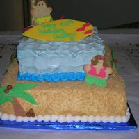 Man's Luau Cake Palm trees and surf board made out of fondant, people are sugar cookies. I was nervous about this cake because it was for a man and they...