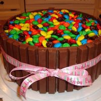 Candy Barrel Cake I made this Candy Barrel cake for a co-worker's birthday. Everyone was incredibly impressed with the concept. Inspired by many other...