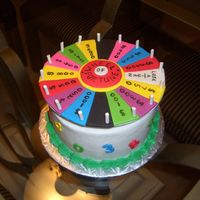 The Wheel Of Fortune This was an unusual request but one with alot of meaning behind it...lol!! A wheel of fortune smash cake. The wheel actually spins and when...