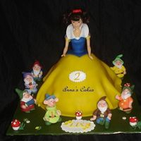 Snow White And The Seven Dwarfs The Seven Dwarfs are of Sugarpaste.
