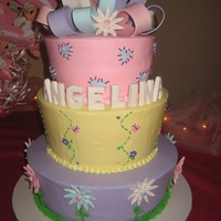 Baby Angelina  I'm sure you all recognize this cake! my neice found it on this website and wanted me to try it out! Thank you to the origional...