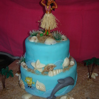 My Birthday Cake 2009 I made this cake for my family on my birthday. The shells are made of chocolate and the dolphin is made of fondant. The sand is white and...