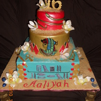 Cleopatra  Egyptian styled cake for a sweet 16. Her theme was cleopatra. The hieroglyphics on the base mean Happy Birthday. The 2nd tier has a...