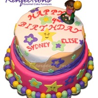 Dora The Explorer Cake  This Dora the Explorer Cake was designed for another new little girl whos turned 4. Sydneys parents are another new client that found us on...