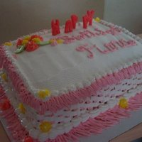 Fifi's Bday made this for a friend's birthday