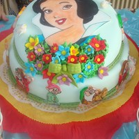 Snow White/ Blanca Nieves everything is edible and made in fondant. the design is painted on fondant.