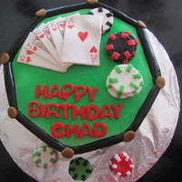 Poker Birthday First time using chocolate ganache under fondant - I am never going back to buttercream!!!!! All embellishments are edible, made from...