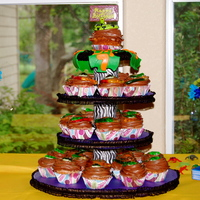 Reptile Party Lemon cupcakes w choc buttercream ,fondant snake on top of the biggest cupcake, choc Happy Birthday sign, gummy frogs and snakes on the...