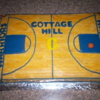 Basketball Court I needed three quick cake ideas for last minute birthday gifts for close friends. I did not have much time for being creative. The idea for...