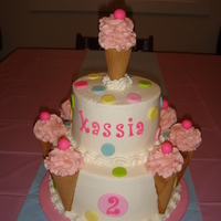 Kassia's 2Nd Birthday Cake Ice cream cone cake
