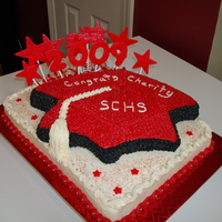 High School Graduation   Used cap pan and fondant attached to sticks. Painted the fondant with red sparklegel and red shimmer dust.