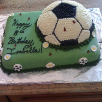 Soccer Ball Birthday Cake Made this for my step daughters birthday. was fun to make, juts cant figure out how to make the fondant more shiny then dull. I use...
