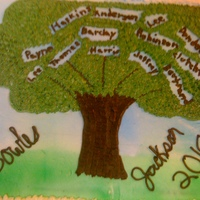 Family Reunion I made this cake for my family reunion.. I'm still working on getting better with my writing. The slant is a little off