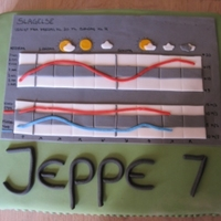 Weather Cake