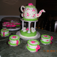 "Teapot  My first try at a teapot cake! I used the ball pan and added a 6"" layer between the two parts to give it height. Buttercream frosting..."