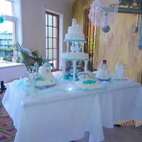 Sail The Seas Wedding