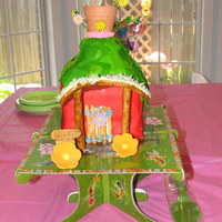 Great Fairy Rescue House Cake Made for my Tinkerbell crazy daughter. All edible except the pot( I ran out of time) and the figurine. My first time covering a cake in...