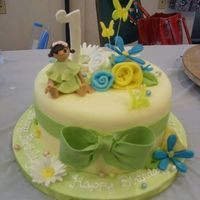 Class Cake With Rebecca Sutherby Of Sugar Creations Even though my baby has 2 left feet I had a wonderful time in class with Rebecca she was a guest of our GA ICES. She was so much fun and...
