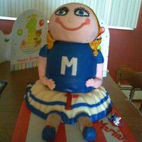 "1St B-Day ""doll"" Cake  The b-day girls' favorite toy was a cheerleader doll. I was asked to make a cake to match. I used a 10"" round for the skirt, 3..."