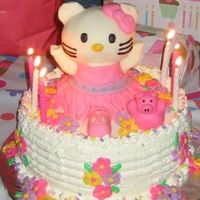 Hello Kitty Ballerina 3D Sculpture Just wanted to add this to the 3D category. Just another view of the cake with candles too! :)