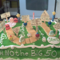 50Th Birthday Game Cake