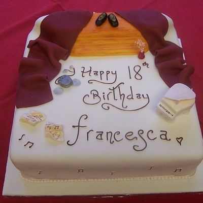 Admirable 18 Year Old Birthday Cake Cakecentral Com Birthday Cards Printable Trancafe Filternl