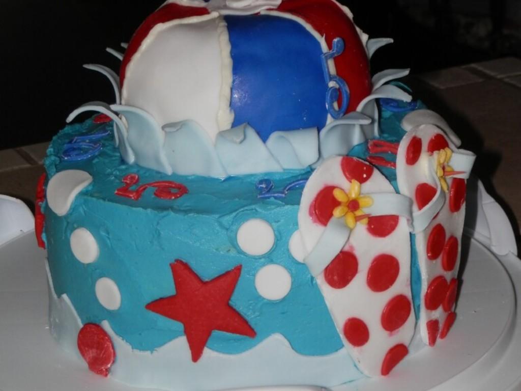 Astounding Beachball Cake Cakecentral Com Birthday Cards Printable Benkemecafe Filternl