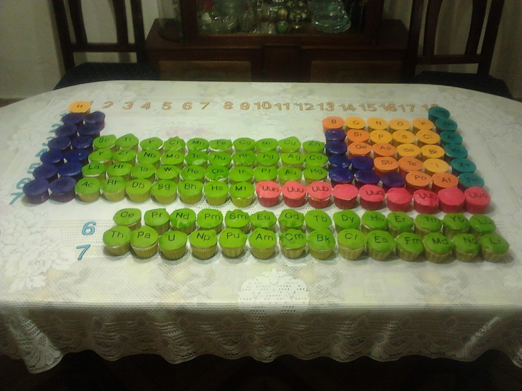 Periodic table of elements cupcakes panques de tabla periodica periodic table of elements cupcakes panques de tabla periodica de los elementos cakecentral gamestrikefo Choice Image