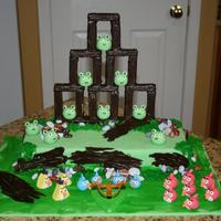 Angry Birds Cake For My Little Boy's Birthday.