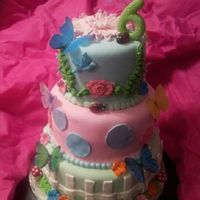 Made This Cake For A Friends Daughter It Was Alot Work With All The Details Took Me 8 Hours All Is Edible Except For The Candle Made this cake for a friends daughter. It was alot work with all the details. Took me 8 hours. All is edible except for the candle