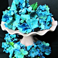 Hydrangeas This is an arrangement of hydrangeas cut from three different cutters. I think it is important that they vary in look, color, and shape as...