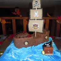Pirate Ship Cake Carved the ship out of pound cake, and then covered it in fondate. Thank you to all the wonderful ideas from everyone