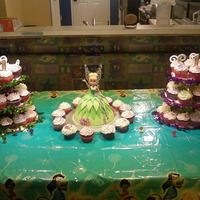Another Tinkerbell Cake Tinkerbell is vanilla cake covered in fondant, when you tap the chest the wings glow, it was a hit with the birthday girl, cupcakes are...