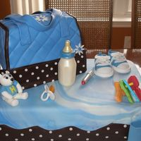 P2130067.jpg I made this for my pastor and his wifes baby shower. Diaper bag is chocolate cake with mocha filling, covered in Fondarific fondant.( the...
