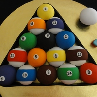 Pool Ball Birthday Cupcakes For a billards fan!