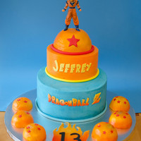 Dragonball Z - Goku! Dragonball Z - Goku! Goku is a figure given by the mother for the son. Design inspired by Lickyourlipscakes. The cake is all butter...