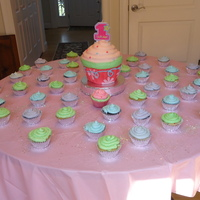 Cup Cake This is a giant cupcake that I made to look like the one on all the party decorations. The regular sized cup cakes are the colors in the...