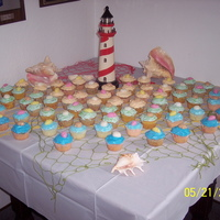Seashore Cupcakes BIRTHDAY CUPCAKES WITH CANDY SEASHELLS ON EACH ONE