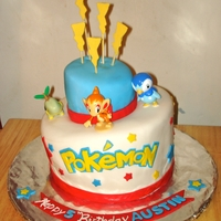Pokemon My son asked me to make him a pokemon cake for his birthday.