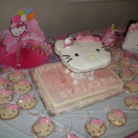 Hello Kitty Birthday Cake Some friends of mine wanted a Hello Kitty cake, I came on to this site and they saw this cake by boots1947 and fell in love. I tried to do...